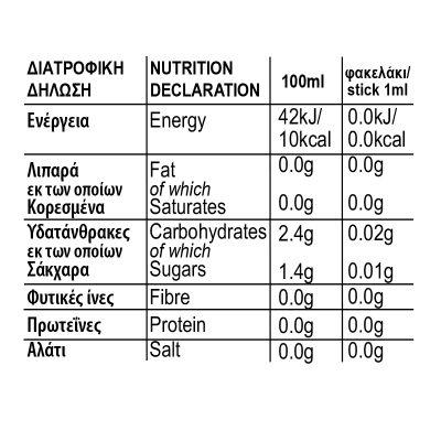 Oriz_freevia.gr_p20year_(i)table_Diatrofika_Freevia_Liquid Sweetener